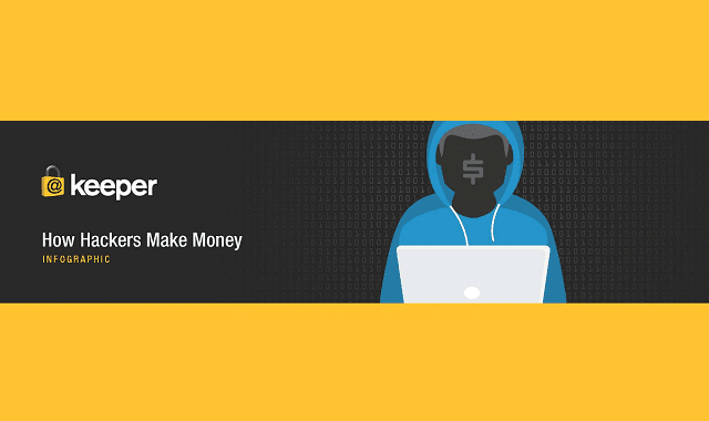 How Hackers Make Money