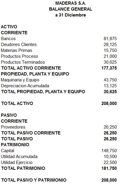TALLER DE COSTOS: EJERCICIO REGISTROS CONTABLES Y ESTADOS