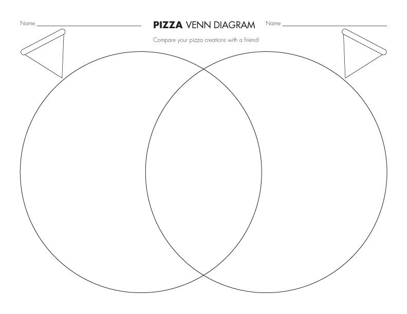 E is for Explore!: Pizza Perfect!