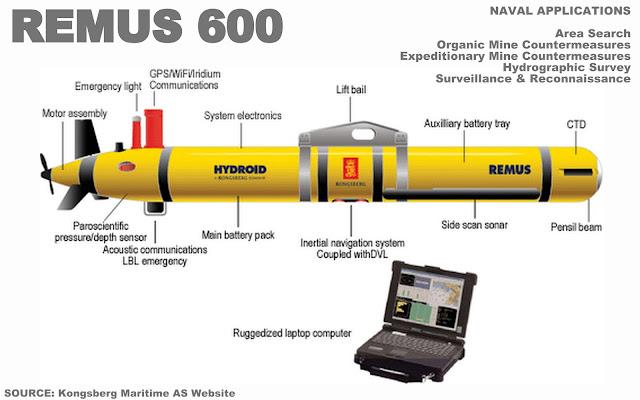 REMUS 600 AUV/UUV by Kongsberg Maritime AS