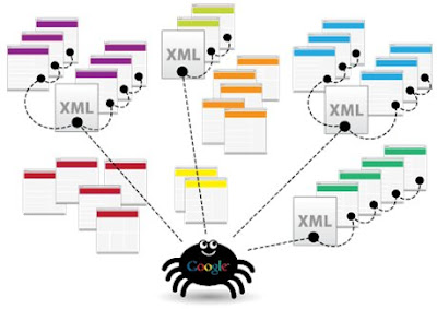 crear sitemap