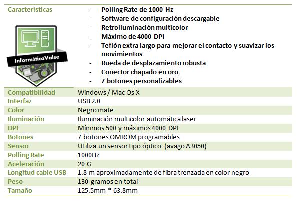 caracteristicas, caracteristicas del raton hiditec, caracteristicas del raton gx20, gx20, interfaz, color, compatibilidad, iluminación, sensibilidad dpi, longitus de cable usb, peso, tamaño, botones