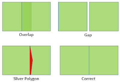 Overlap, gap and sliver polygon topology error