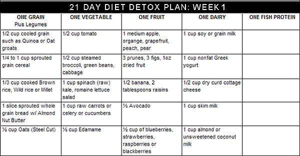 diet plan - photo #3