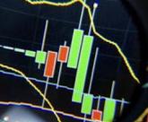 анализ бинарных опционов
