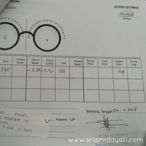 Pertimbangan Memilih Kacamata