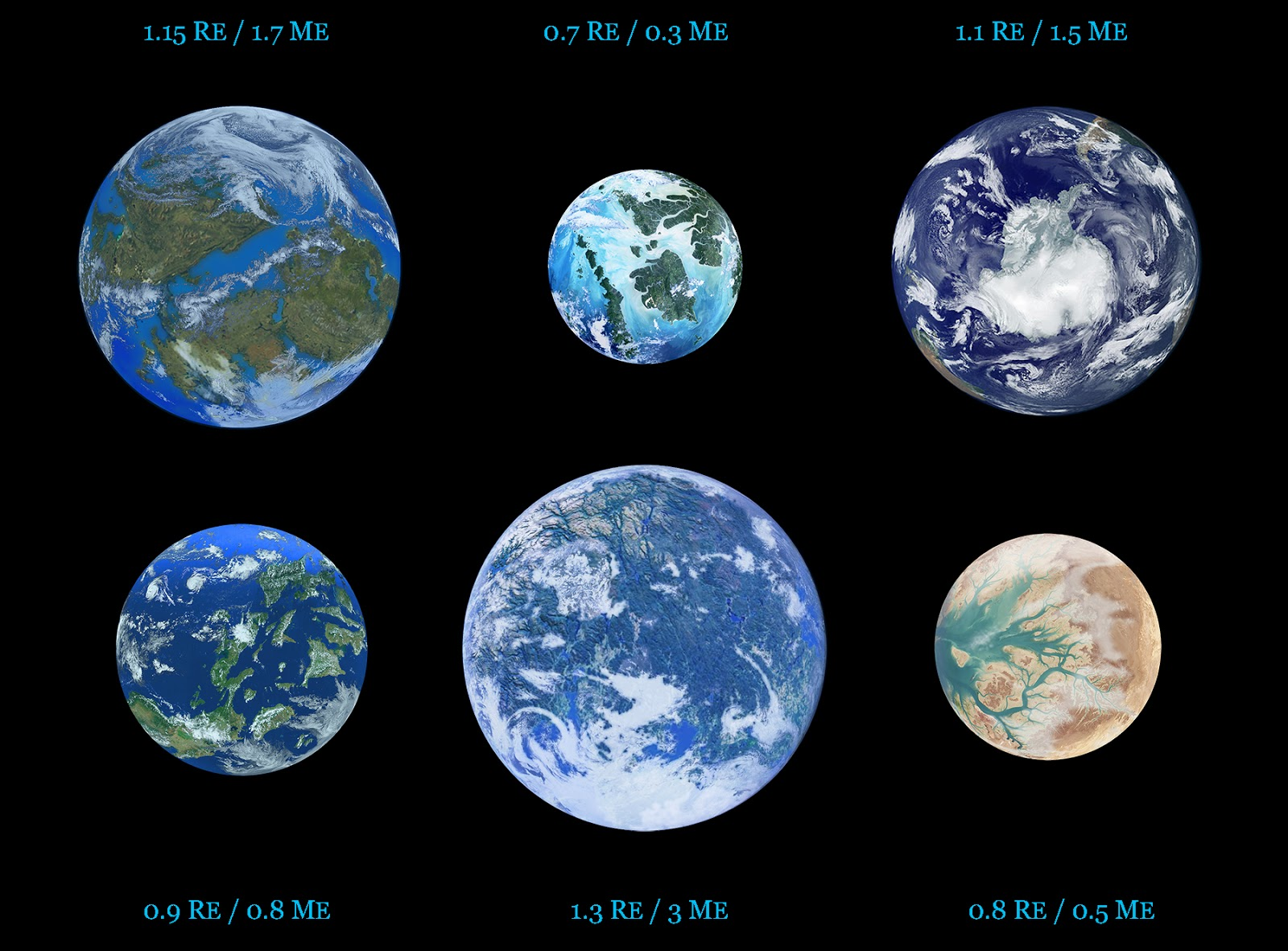"""Back Alley Astronomy: Quantifying """"Earth-like"""""""