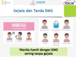 Diabetes Miletus Gestasional