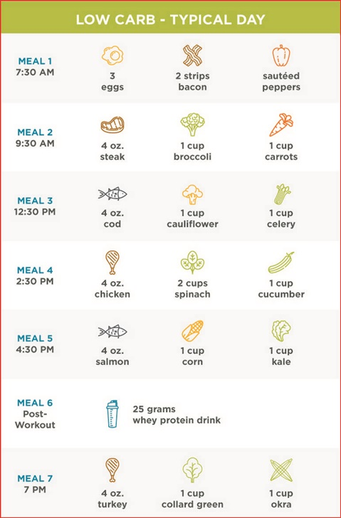metabolic confusion diet plan