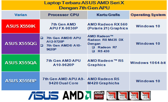 laptop asus amd terbaru