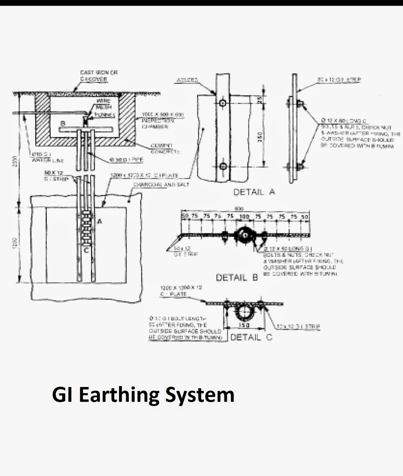 Electrical Standards Earthing As Per Indian Standard Is