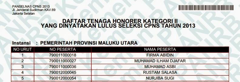 Tes Cpns 2013 Propinsi Ntt Lowongan Kerja Rsud Lahat September 2016 Terbaru Info Daftar Peserta Lulus Tes Cpns Honorer K2 Provinsi Ntt Dan Maluku Utara