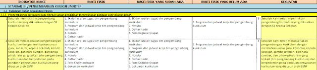 gambar Cara Analisis Kondisi Sekolah/Madrasah di aplikasi rks