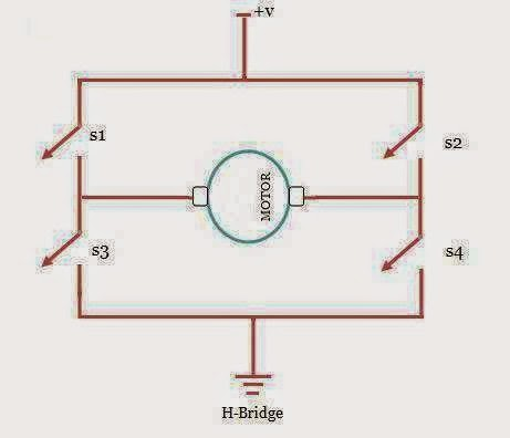 H-Bridge Circuit for dc motor
