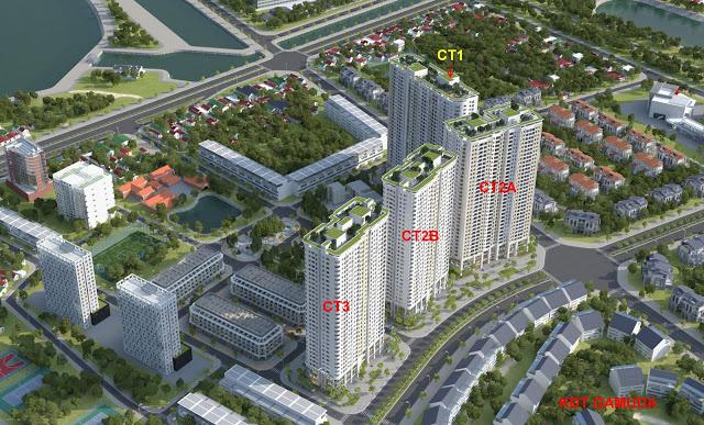 Phối cảnh dự án Gelexia Riverside Hoàng Mai