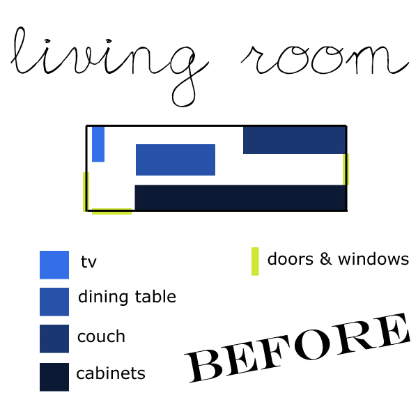 I d l e w i f e dream decorating project for Dining room useless