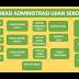 Download Aplikasi Administrasi Ujian Sekolah Lengkap Terbaru 2016