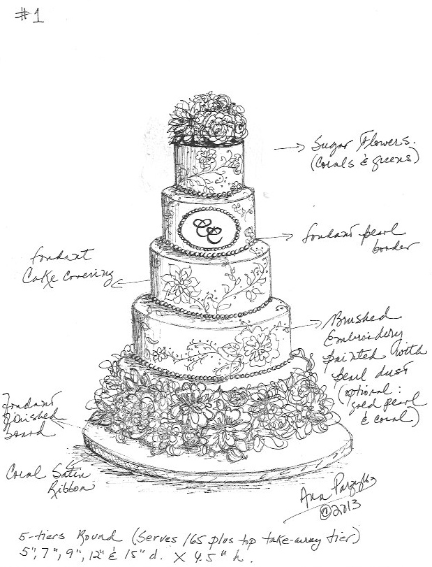 After The Cakes Were Filled Each Tier Of This Custom Wedding Cake Was Finished With