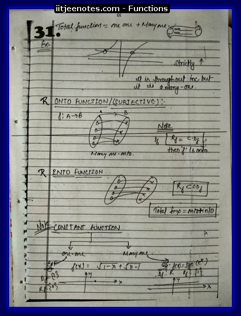 functions notes download kare4