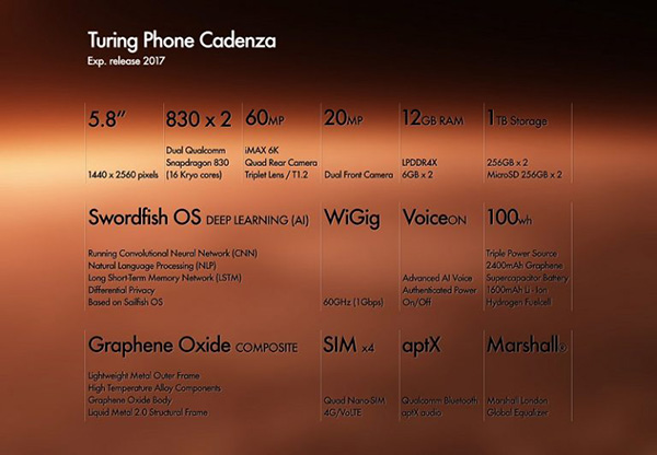 في سباق مع الزمن هاتف خارق وبمواصفات خيالية هذا ما اعلنت عنه شركة TRI الهندية