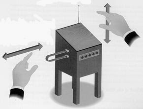 from my hearth to yours the theremin a fusion of science and sound. Black Bedroom Furniture Sets. Home Design Ideas