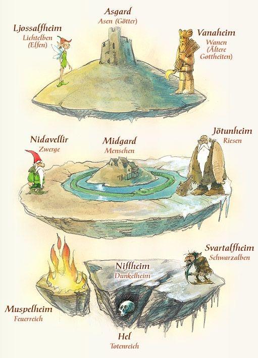 Céu e Inferno da Mitologia Nórdica