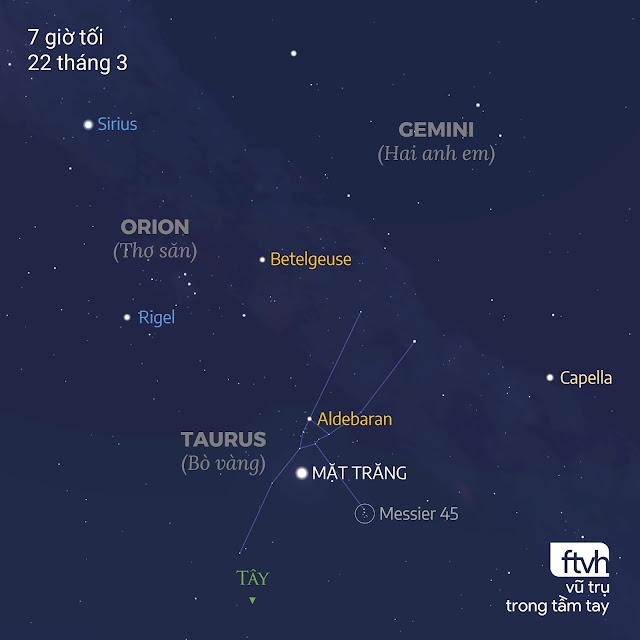Mặt Trăng nằm trong khu vực chòm sao Taurus và gần với ngôi sao sáng Aldebaran cùng cụm sao Messier 45 của chòm sao này vào tối 22 tháng 3 năm 2018. Đồ họa: Stellarium, Chú thích: Ftvh - Vũ trụ trong tầm tay.