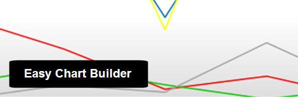 Easy chart builder plugin