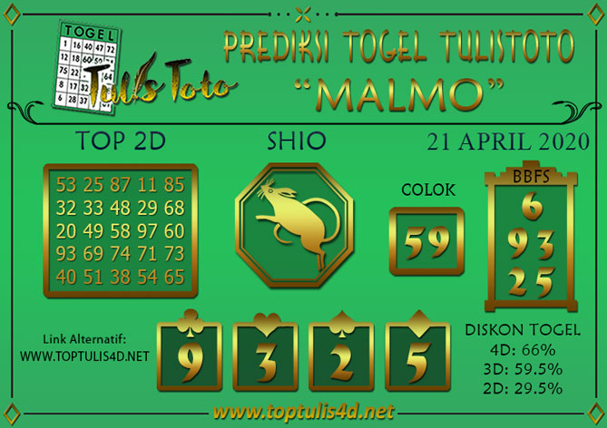Prediksi Togel MALMO TULISTOTO 21 APRIL 2020