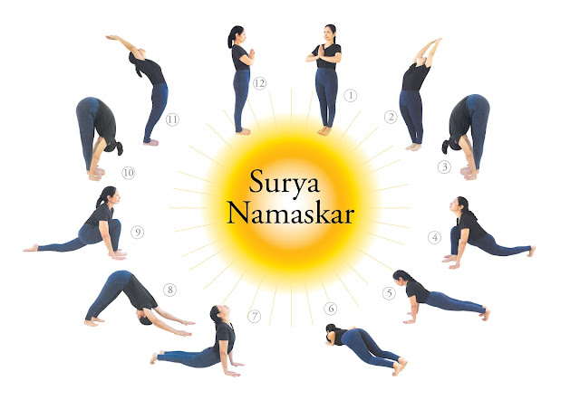 surya namaskar hindi guide,surya namaskar benifits,surya namaskar guide vedio