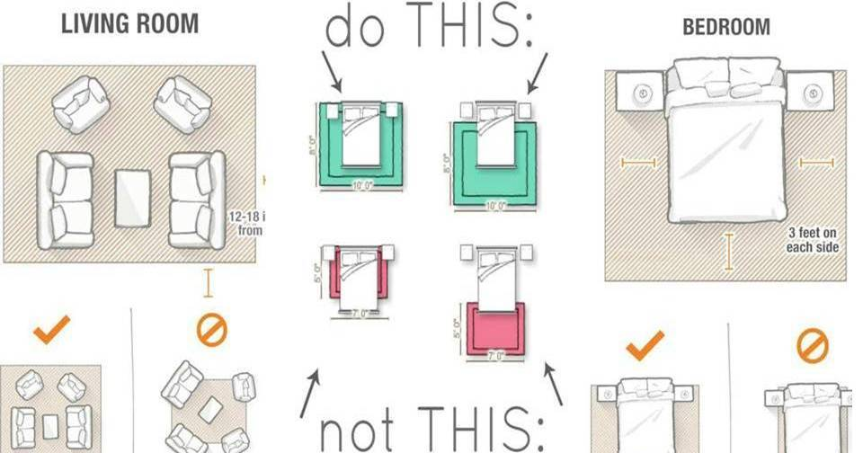 Living Style Dos And Don'ts How To Feng Shui Your House