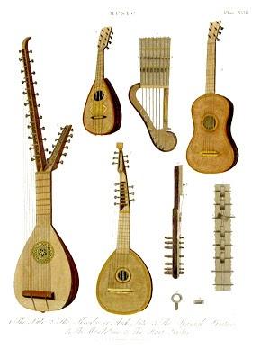vademusic: Instruments de corda