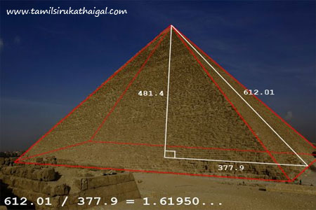 dimensions of-the pyramid