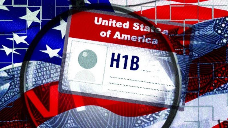 H1B Visa ban in america