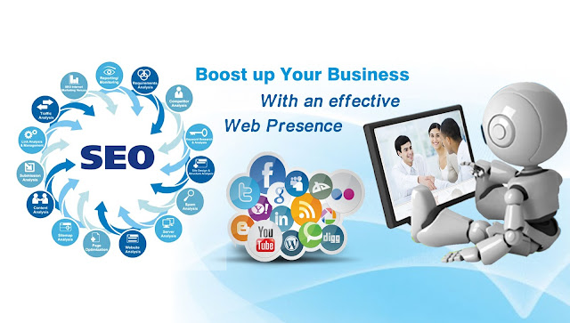 Seo Company Website Ko Rank Kesay Krti Hain? Hindi Urdu,Seo Company Website Ko Rank Kesay Krti Hain? Hindi Urdu