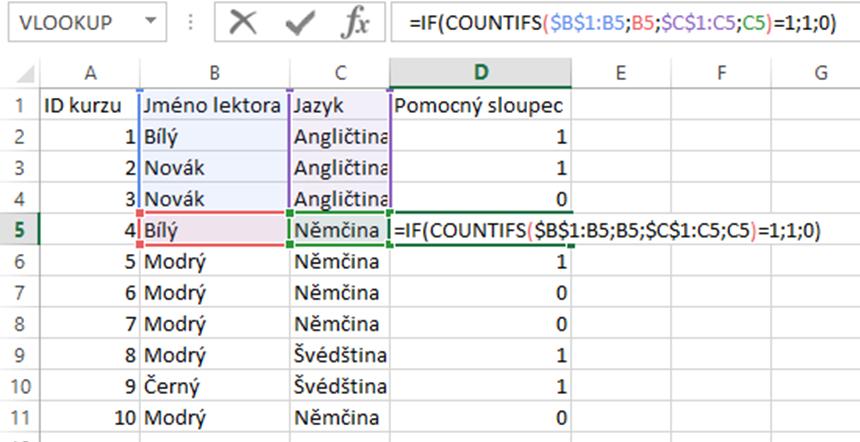 Záloha: Kontingenční tabulka počítající unikátní, jedinečné