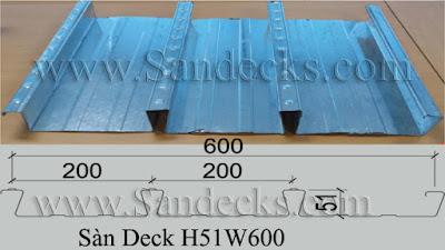 Biên dạng sàn Deck H51W600