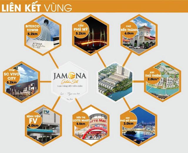 Tiện ích ngoại khu, liên kết vùng dự án Jamona Golden Silk quận 7.