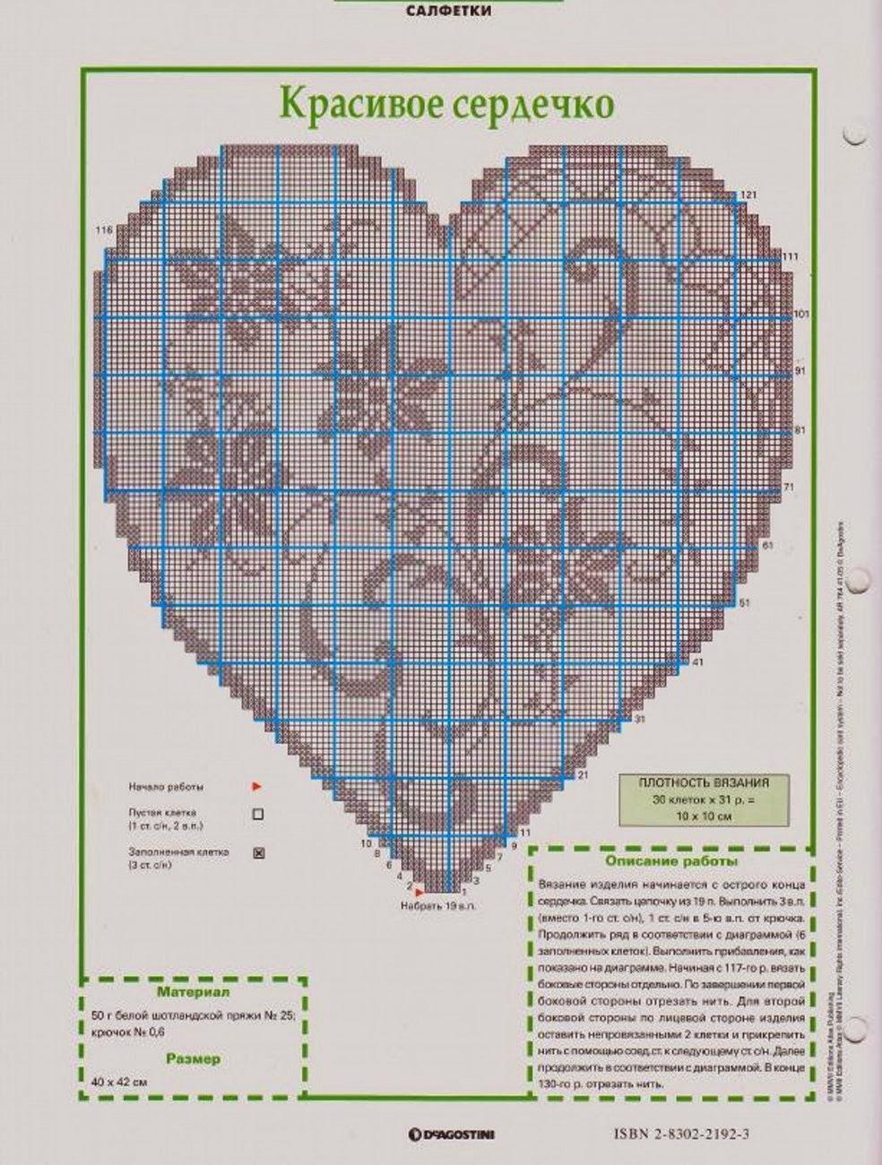 Bellissimo centrino a forma di cuore realizzato a filet