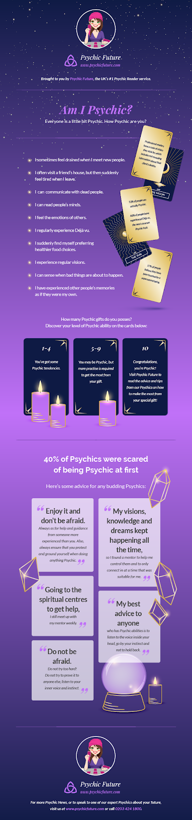 am i psychic infographic