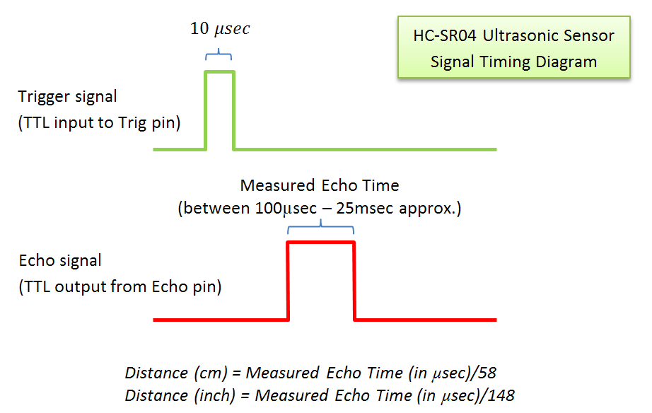 Ultrasonicproximitysensor Sensorcircuit Circuit Diagram