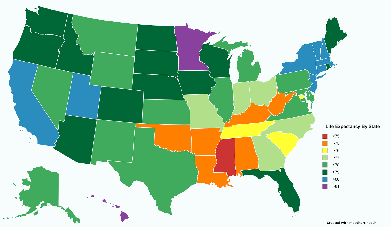 Life Expectancy by U.S. State