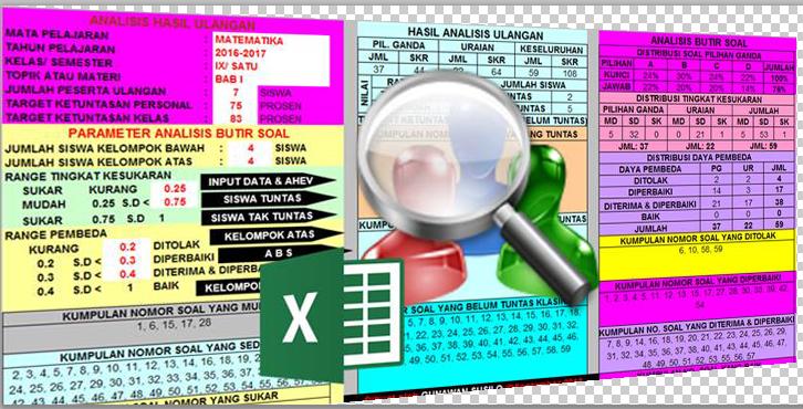 Download Aplikasi Untuk Mengoreksi dan Menganalisis Nilai Ulangan Lengkap