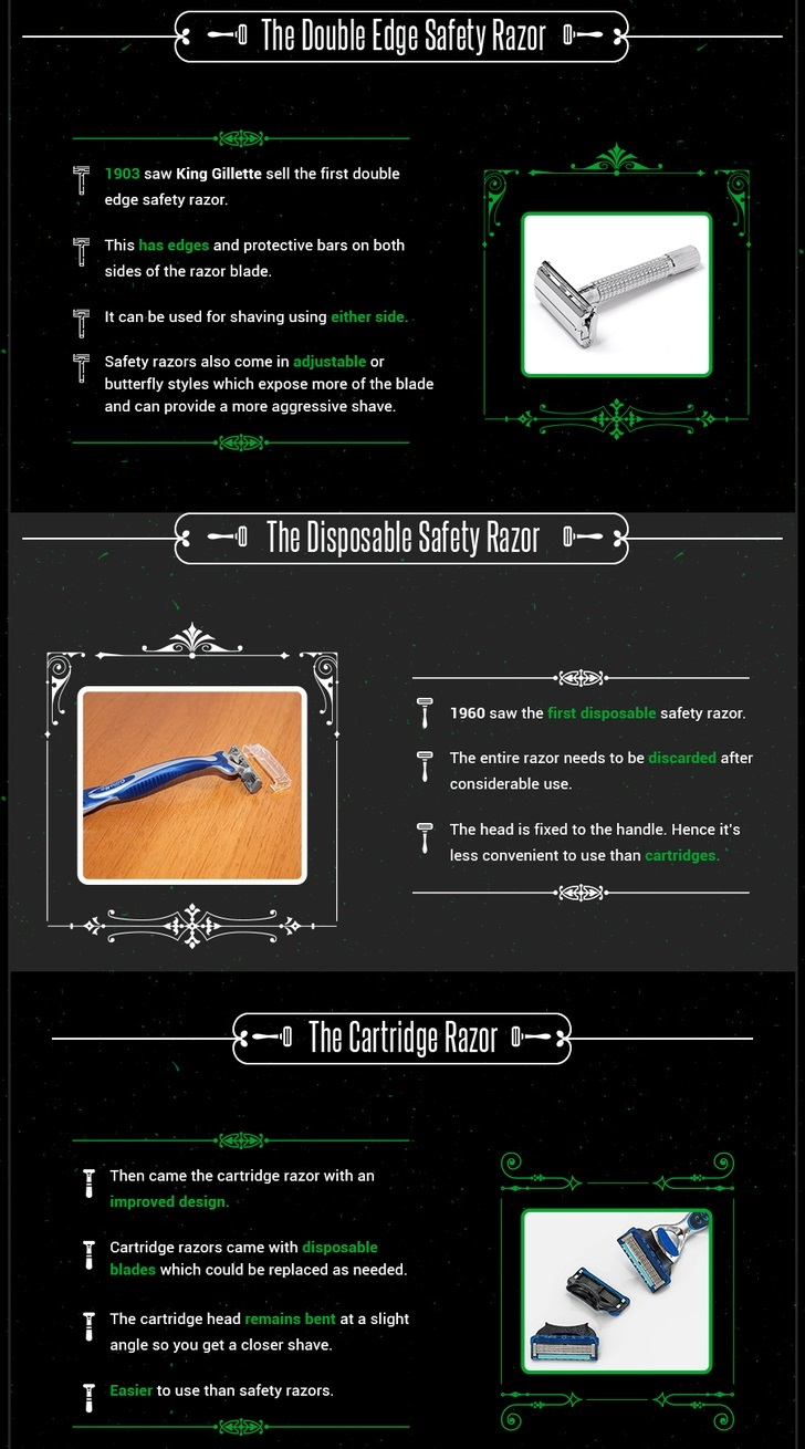 What Are The Different Types Of Razors? (Infographic)