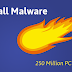 After WannaCry, Its 'Fireball' Malware and India is hit by this Malware