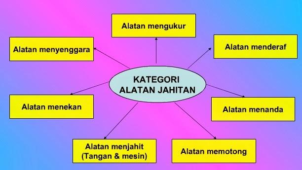 alat_jahit_belajar_jahit_baju_kurung