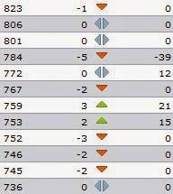 FIFA World Rankings September 2006.