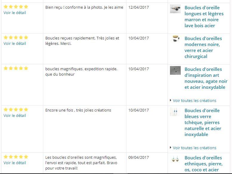 Bijoufous Avis Clients A Little Market
