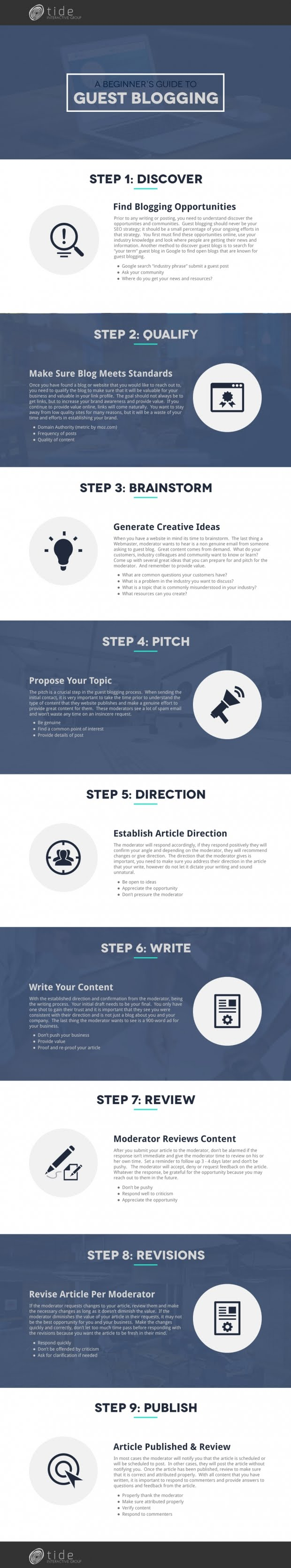 A Beginner's Guide To Guest Blogging - #infographic