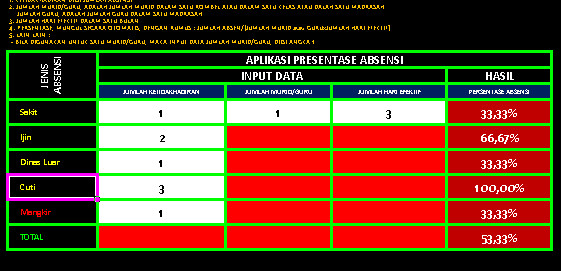 Software Pembuat Persentase Absensi Aplikasi Excel Free Download